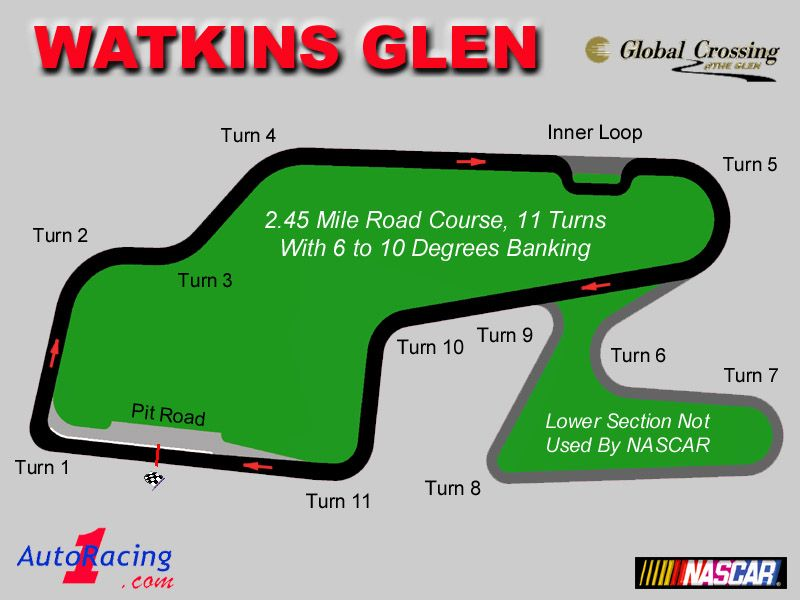 Watkins_Glen_Track_Shape-Stunod-Racing
