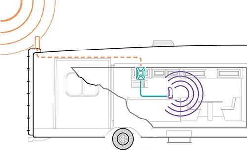 diagram-weboost.jpg
